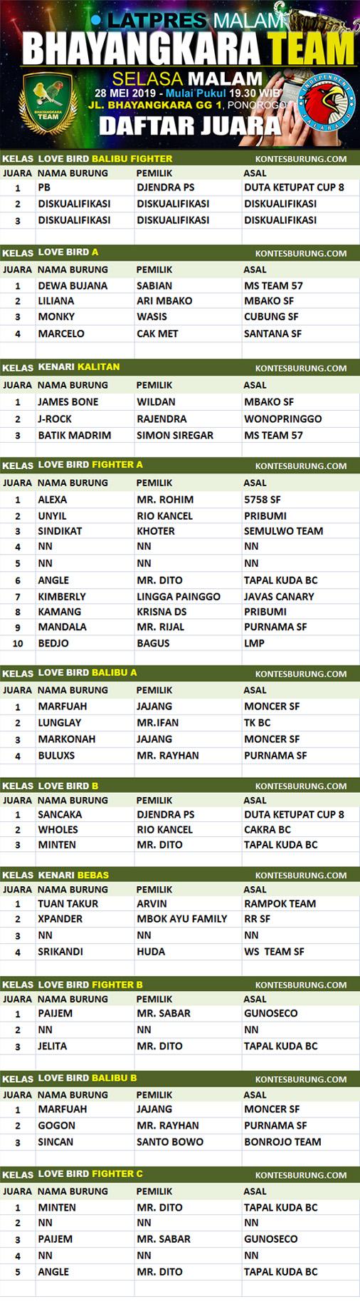 Bhayangkara Team Ponorogo